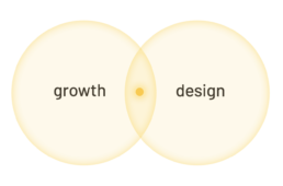 Growth Design Definition Venn Diagram